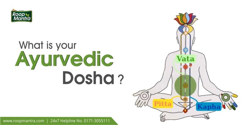 What-is-your-Ayurvedic-dosha